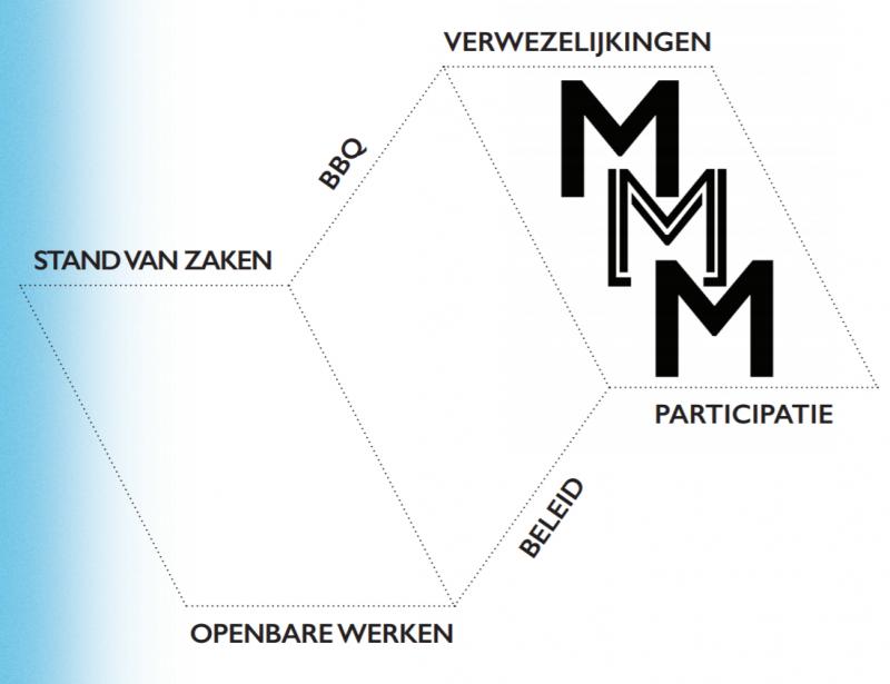 mmm-brochure-2019